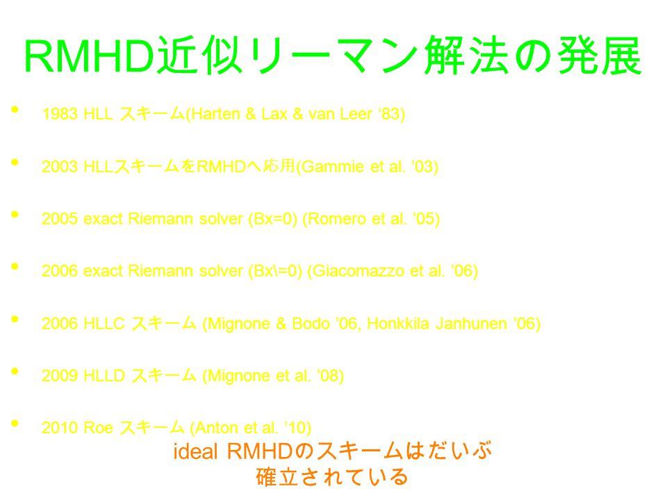RMHD 近似リーマン解法の発展 1983 HLL スキーム (Harten & Lax & van Leer '83) 2003 HLL スキームを RMHD へ応用 (Gammie et al. '03) 2005 exact Riemann solver (Bx=0) (Romero et a