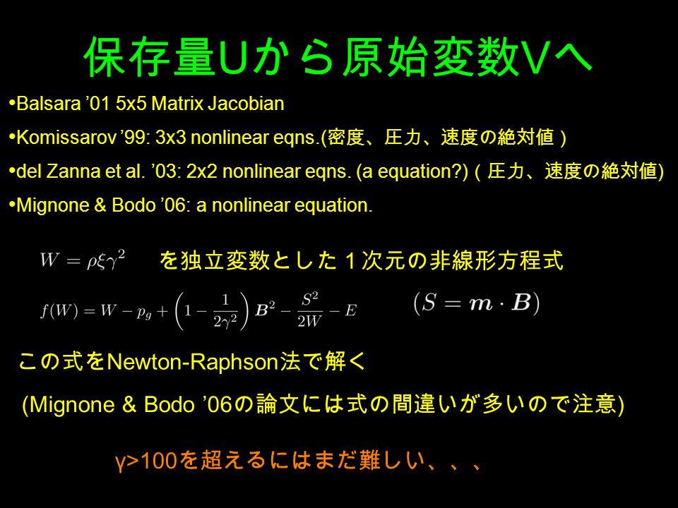 保存量 U から原始変数 V へ Balsara '01 5x5 Matrix Jacobian Komissarov '99: 3x3 nonlinear eqns.( 密度、圧力、速度の絶対値) del Zanna et al. '03: 2x2 nonlinear eqns. (a equat