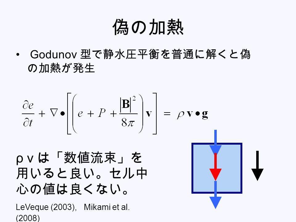 偽の加熱 Godunov 型で静水圧平衡を普通に解くと偽 の加熱が発生 ρ v は「数値流束」を 用いると良い。セル中 心の値は良くない。 LeVeque (2003), Mikami et al. (2008)
