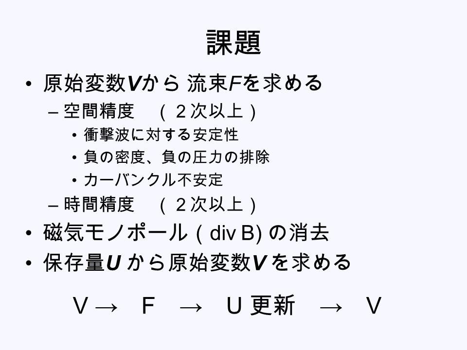 課題 原始変数 V から 流束 F を求める – 空間精度 (2次以上) 衝撃波に対する安定性 負の密度、負の圧力の排除 カーバンクル不安定 – 時間精度 (2次以上) 磁気モノポール( div B) の消去 保存量 U から原始変数 V を求める V → F → U 更新 → V