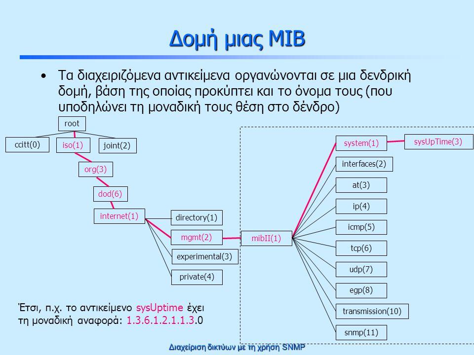 Διαχείριση δικτύων με τη χρήση SNMP snmpget - snmpwalk snmpget –snmpget –c host Community: καθορίζει δικαιώματα πρόσβασης στη ΜΙΒ snmpwalk –snmpwalk –c host