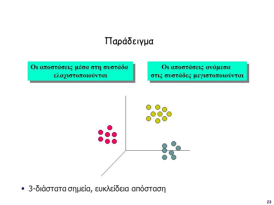 23  3-διάστατα σημεία, ευκλείδεια απόσταση Οι αποστάσεις μέσα στη συστάδα ελαχιστοποιούνται Οι αποστάσεις μέσα στη συστάδα ελαχιστοποιούνται Οι αποστ