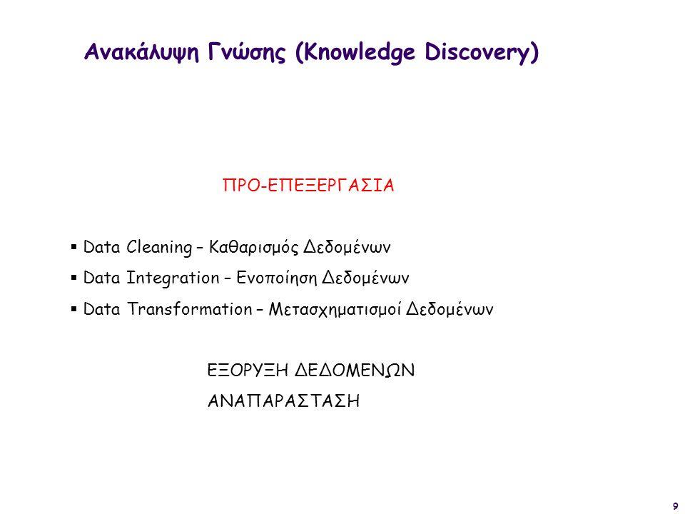 9 Ανακάλυψη Γνώσης (Knowledge Discovery) ΠΡΟ-ΕΠΕΞΕΡΓΑΣΙΑ  Data Cleaning – Καθαρισμός Δεδομένων  Data Integration – Ενοποίηση Δεδομένων  Data Transf