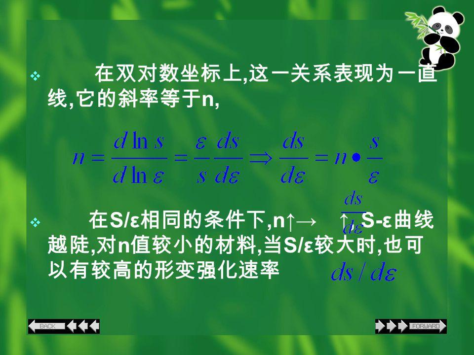  在双对数坐标上, 这一关系表现为一直 线, 它的斜率等于 n,  在 S/ε 相同的条件下,n↑→ ↑, S-ε 曲线 越陡, 对 n 值较小的材料, 当 S/ε 较大时, 也可 以有较高的形变强化速率