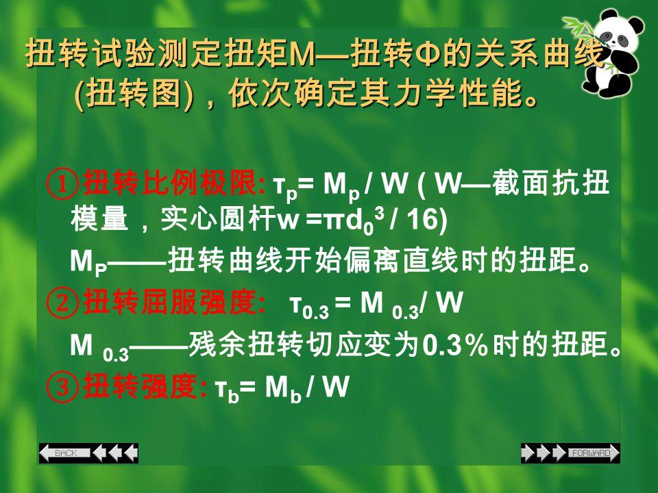 扭转试验测定扭矩 M— 扭转 Φ 的关系曲线 ( 扭转图 ) ,依次确定其力学性能。 ①扭转比例极限 : τ p = M p / W ( W— 截面抗扭 模量,实心圆杆 w =πd 0 3 / 16) M P —— 扭转曲线开始偏离直线时的扭距。 ②扭转屈服强度 : τ 0.3 = M 0.3 / W M 0.3 —— 残余扭转切应变为 0.3 %时的扭距。 ③扭转强度 : τ b = M b / W