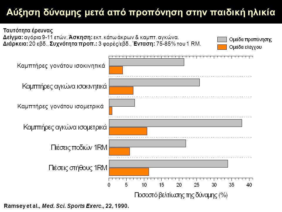 Αύξηση δύναμης μετά από προπόνηση στην παιδική ηλικία Καμπτήρες γονάτου ισοκινητικά Καμπτήρες γονάτου ισομετρικά Ταυτότητα έρευνας Δείγμα: αγόρια 9-11