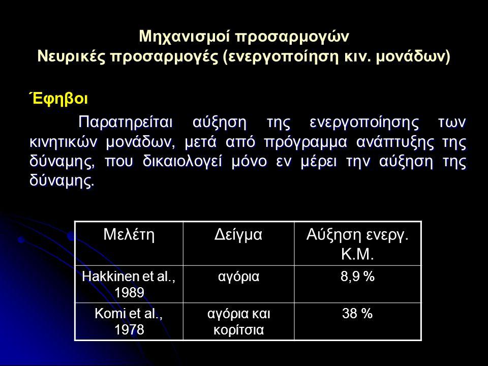 Μηχανισμοί προσαρμογών Νευρικές προσαρμογές (ενεργοποίηση κιν. μονάδων) Έφηβοι Παρατηρείται αύξηση της ενεργοποίησης των κινητικών μονάδων, μετά από π