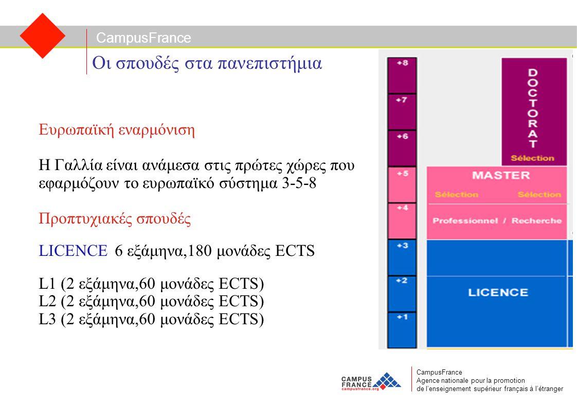 CampusFrance CampusFrance Agence nationale pour la promotion de l'enseignement supérieur français à l'étranger Οι σπουδές στα πανεπιστήμια Ευρωπαϊκή εναρμόνιση Η Γαλλία είναι ανάμεσα στις πρώτες χώρες που εφαρμόζουν το ευρωπαϊκό σύστημα 3-5-8 Προπτυχιακές σπουδές LICENCE 6 εξάμηνα,180 μονάδες ECTS L1 (2 εξάμηνα,60 μονάδες ECTS) L2 (2 εξάμηνα,60 μονάδες ECTS) L3 (2 εξάμηνα,60 μονάδες ECTS)