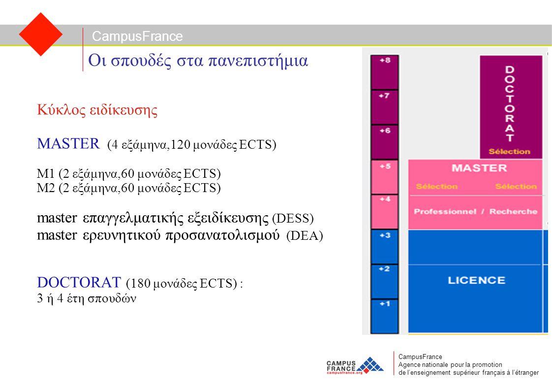 CampusFrance CampusFrance Agence nationale pour la promotion de l'enseignement supérieur français à l'étranger Οι σπουδές στα πανεπιστήμια Κύκλος ειδίκευσης MASTER (4 εξάμηνα,120 μονάδες ECTS) M1 (2 εξάμηνα,60 μονάδες ECTS) M2 (2 εξάμηνα,60 μονάδες ECTS) master επαγγελματικής εξειδίκευσης (DESS) master ερευνητικού προσανατολισμού (DEA) DOCTORAT (180 μονάδες ECTS) : 3 ή 4 έτη σπουδών