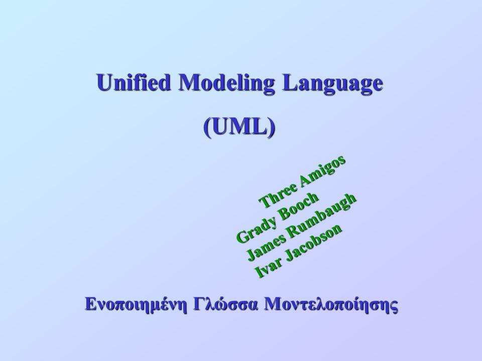 Στατική Άποψη Η στατική άποψη ενός μοντέλου είναι θεμελιώδης στη UML καθώς αποτυπώνει την αρχιτεκτονική του συστήματος (μονάδες + μεταξύ τους σχέσεις) Σε ένα αντικειμενοστρεφές σύστημα τα δομικά του στοιχεία είναι οι κλάσεις και οι σχέσεις μεταξύ των κλάσεων επιτρέπουν τη συνεργασία των αντικειμένων τους Τα διαγράμματα κλάσεων αποτυπώνουν τη στατική δομή Πολύ συχνά, τα διαγράμματα κλάσεων είναι το μόνο είδος διαγραμμάτων που χρησιμοποιείται λόγω των πληροφοριών που παρέχει σχετικά με τον κώδικα