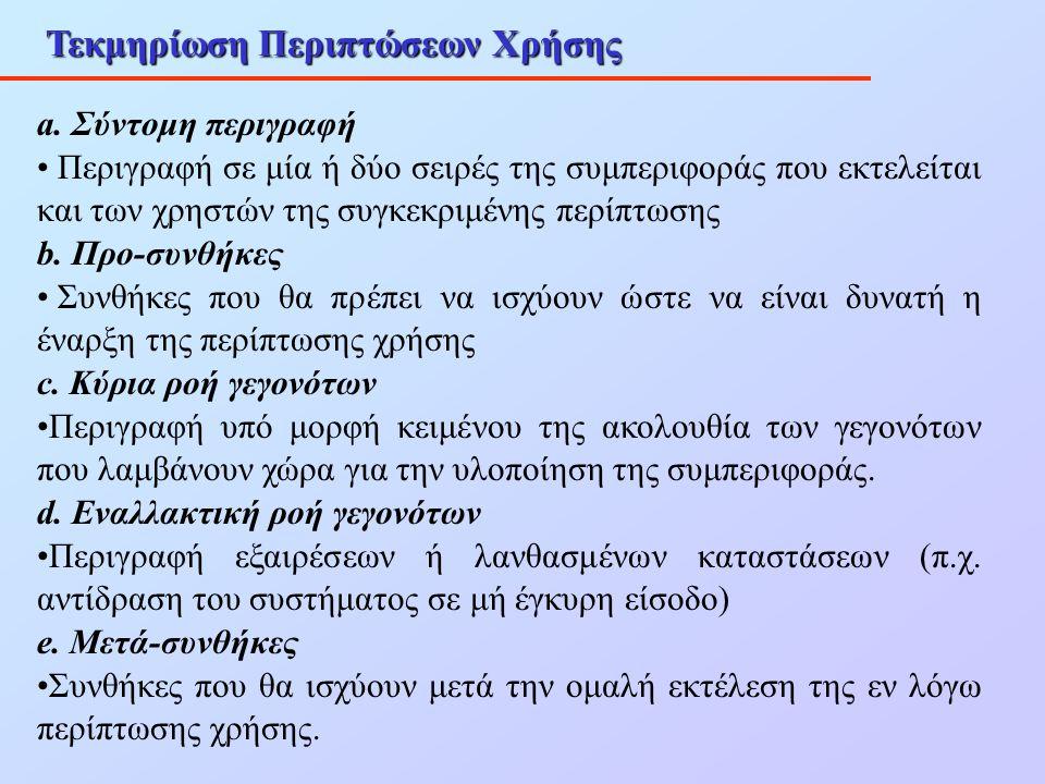 Τεκμηρίωση Περιπτώσεων Χρήσης a. Σύντομη περιγραφή Περιγραφή σε μία ή δύο σειρές της συμπεριφοράς που εκτελείται και των χρηστών της συγκεκριμένης περ