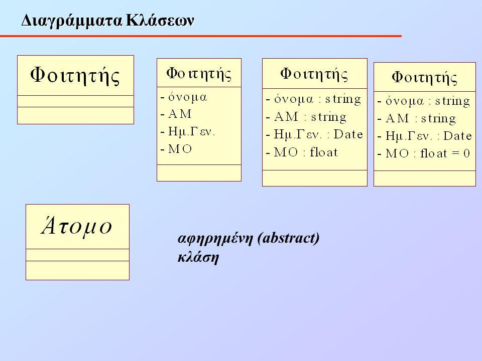 Διαγράμματα Κλάσεων αφηρημένη (abstract) κλάση