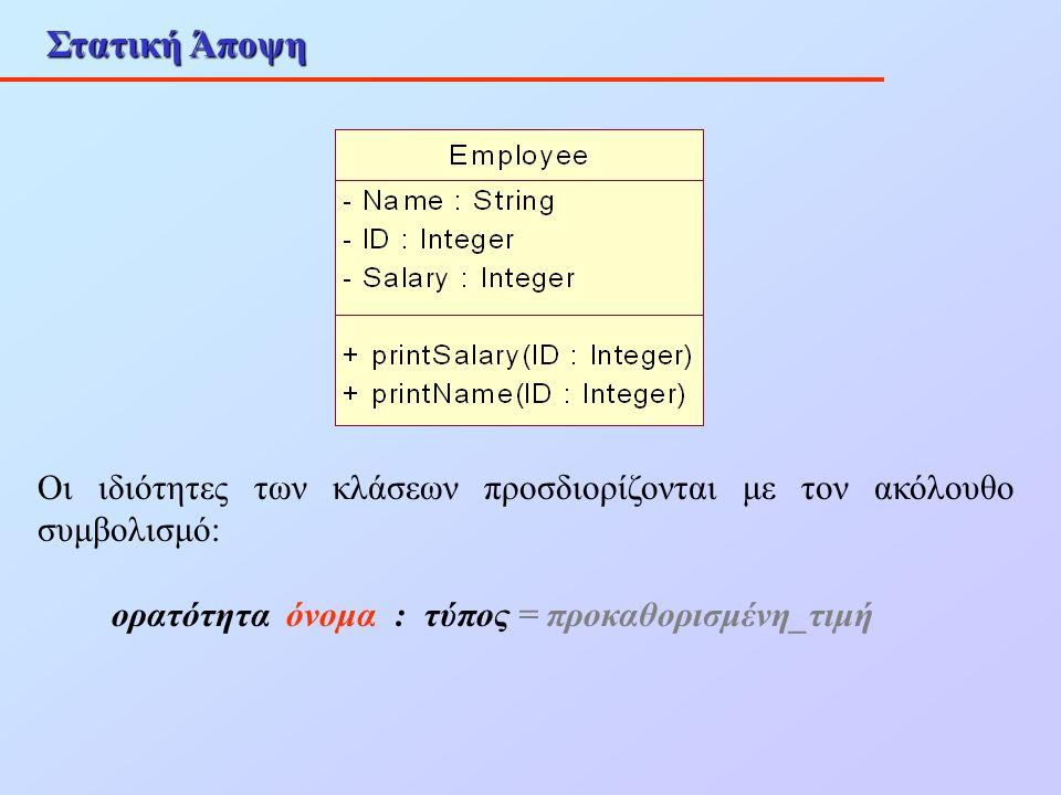 Στατική Άποψη Οι ιδιότητες των κλάσεων προσδιορίζονται με τον ακόλουθο συμβολισμό: ορατότητα όνομα : τύπος = προκαθορισμένη_τιμή