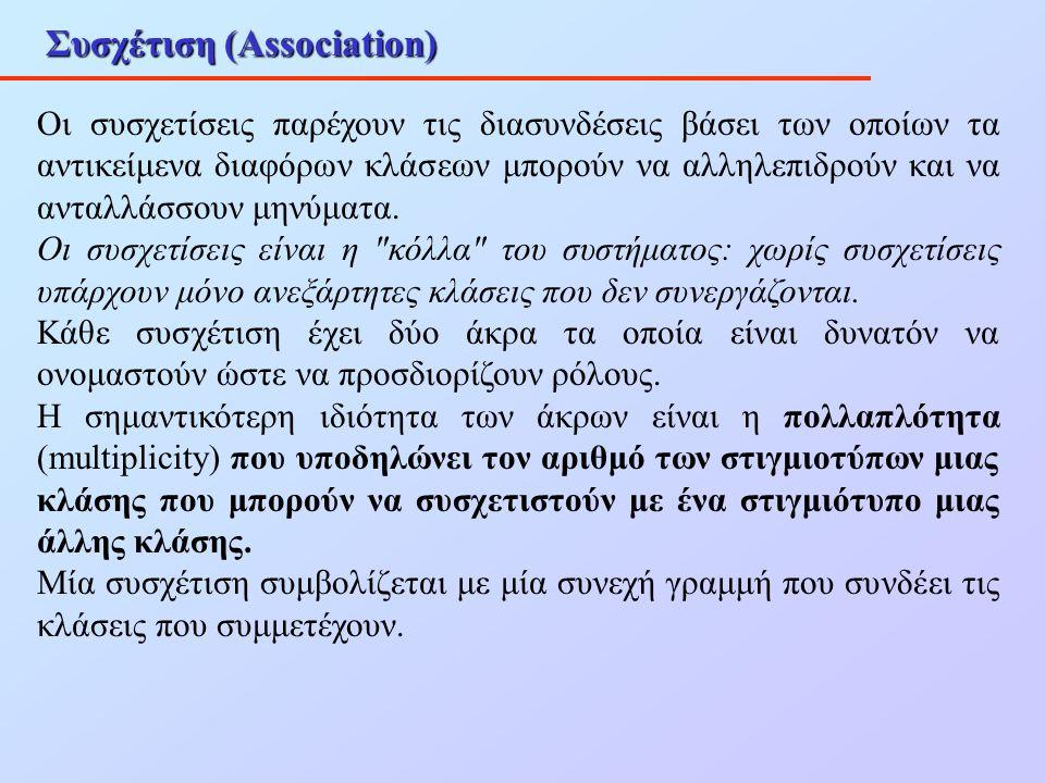 Συσχέτιση (Association) Οι συσχετίσεις παρέχουν τις διασυνδέσεις βάσει των οποίων τα αντικείμενα διαφόρων κλάσεων μπορούν να αλληλεπιδρούν και να αντα