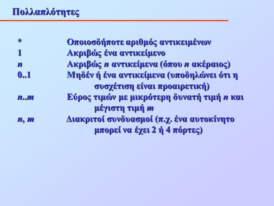 Πολλαπλότητες *Οποιοσδήποτε αριθμός αντικειμένων 1Ακριβώς ένα αντικείμενο nΑκριβώς n αντικείμενα (όπου n ακέραιος) 0..1Μηδέν ή ένα αντικείμενα (υποδηλ