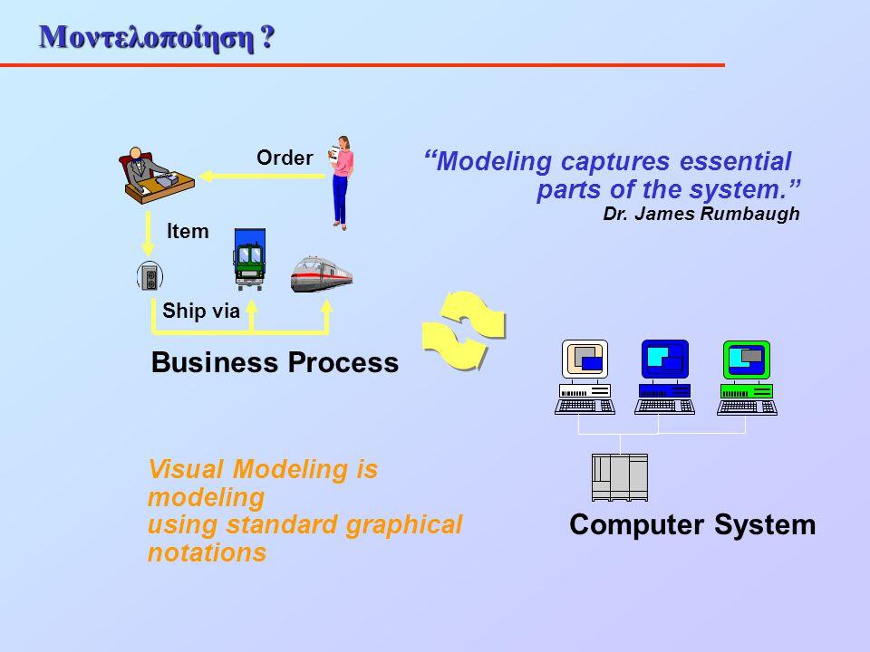 """Μοντελοποίηση ? Computer System Business Process Order Item Ship via """" Modeling captures essential parts of the system."""" Dr. James Rumbaugh Visual Mod"""