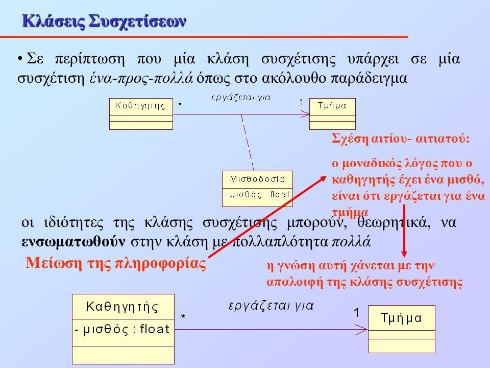 Κλάσεις Συσχετίσεων Σε περίπτωση που μία κλάση συσχέτισης υπάρχει σε μία συσχέτιση ένα-προς-πολλά όπως στο ακόλουθο παράδειγμα οι ιδιότητες της κλάσης
