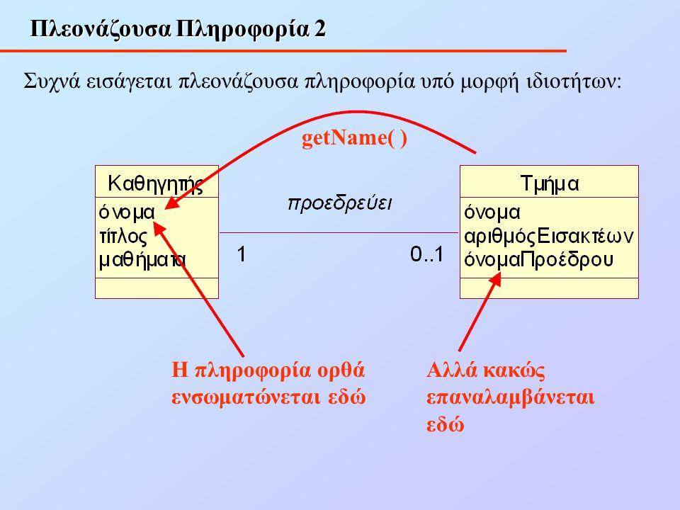 Πλεονάζουσα Πληροφορία 2 Συχνά εισάγεται πλεονάζουσα πληροφορία υπό μορφή ιδιοτήτων: Αλλά κακώς επαναλαμβάνεται εδώ getName( ) Η πληροφορία ορθά ενσωμ