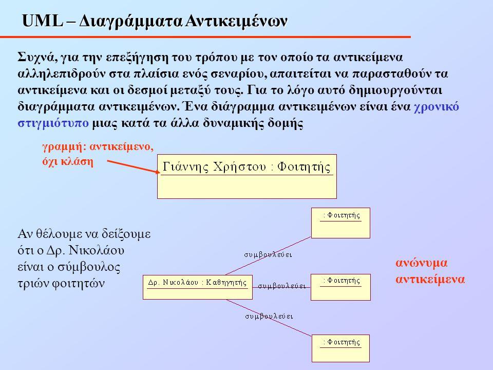 UML – Διαγράμματα Αντικειμένων Συχνά, για την επεξήγηση του τρόπου με τον οποίο τα αντικείμενα αλληλεπιδρούν στα πλαίσια ενός σεναρίου, απαιτείται να