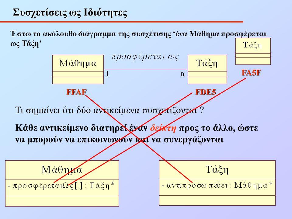 Συσχετίσεις ως Ιδιότητες Έστω το ακόλουθο διάγραμμα της συσχέτισης 'ένα Μάθημα προσφέρεται ως Τάξη' Τι σημαίνει ότι δύο αντικείμενα συσχετίζονται ? Κά