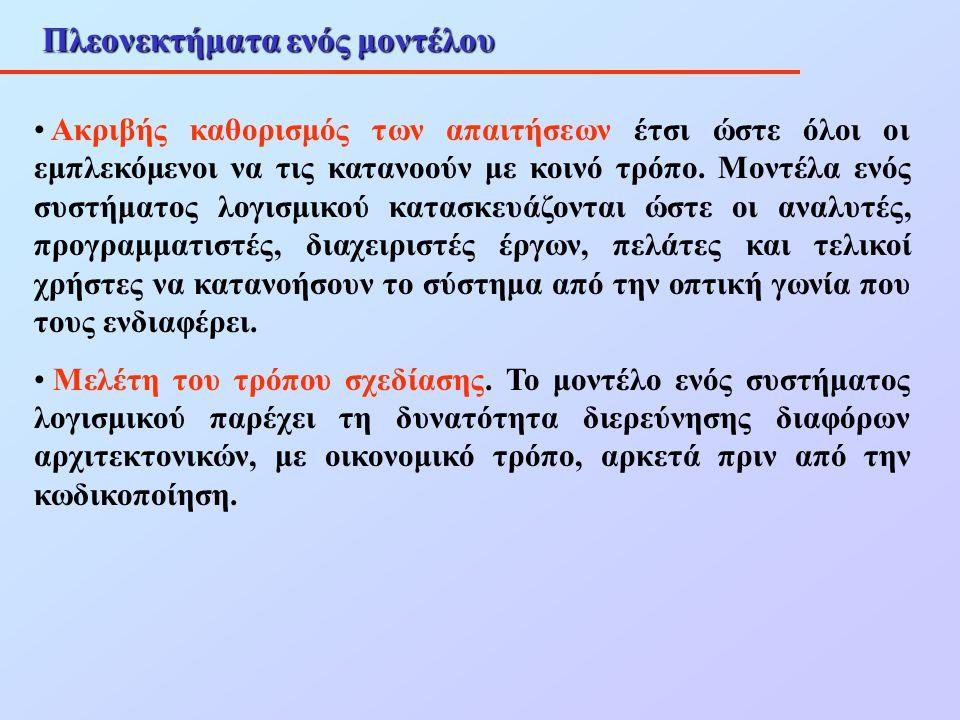 Λειτουργίες Οι λειτουργίες των κλάσεων προσδιορίζονται με τον ακόλουθο συμβολισμό: ορατότητα όνομα (λίστα παραμέτρων) : επιστρεφόμενος_τύπος Όνομα παράμετροι 1,2, …, n επιστρεφόμενος τύπος Εύρεση ονόματος φοιτητή Αριθμός Μητρώου αλφαριθμητικό
