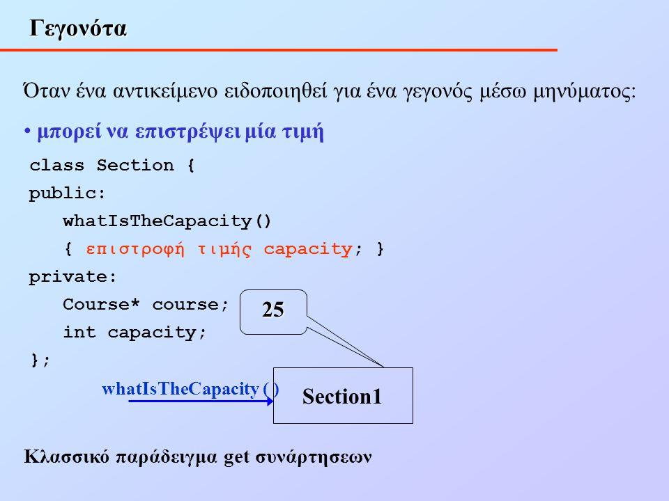 Γεγονότα Όταν ένα αντικείμενο ειδοποιηθεί για ένα γεγονός μέσω μηνύματος: μπορεί να επιστρέψει μία τιμή class Section { public: whatIsTheCapacity() {