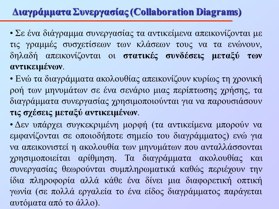 Διαγράμματα Συνεργασίας (Collaboration Diagrams) Σε ένα διάγραμμα συνεργασίας τα αντικείμενα απεικονίζονται με τις γραμμές συσχετίσεων των κλάσεων του