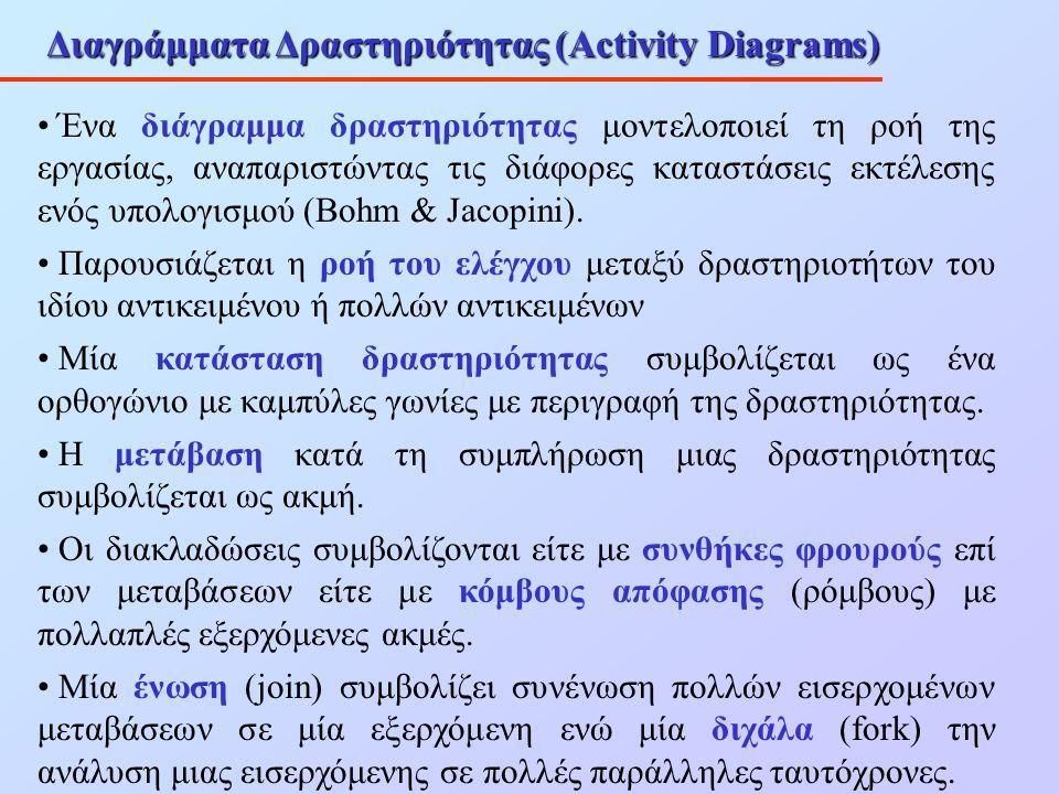 Διαγράμματα Δραστηριότητας (Activity Diagrams) Ένα διάγραμμα δραστηριότητας μοντελοποιεί τη ροή της εργασίας, αναπαριστώντας τις διάφορες καταστάσεις