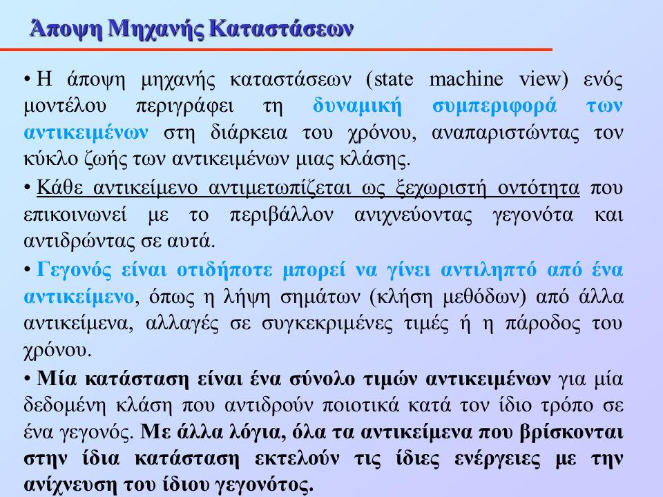 Άποψη Μηχανής Καταστάσεων Η άποψη μηχανής καταστάσεων (state machine view) ενός μοντέλου περιγράφει τη δυναμική συμπεριφορά των αντικειμένων στη διάρκ