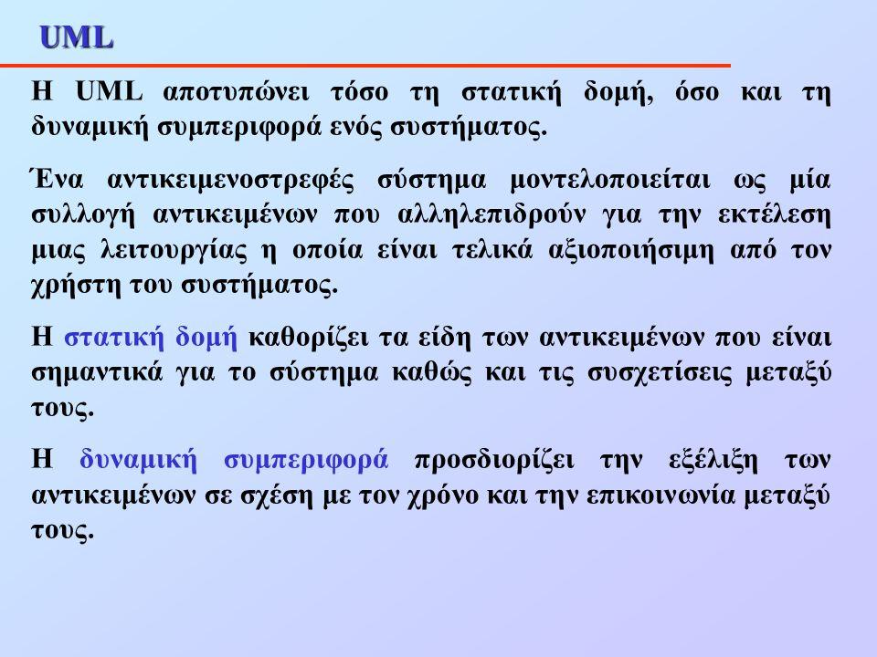 UML – Διαγραμματικά Στοιχεία