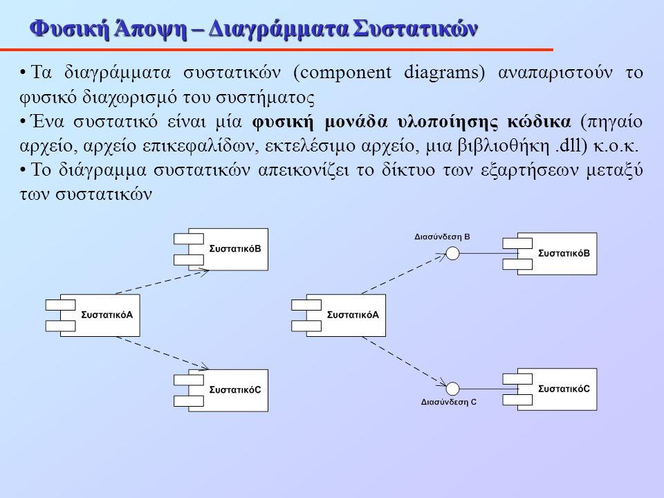 Φυσική Άποψη – Διαγράμματα Συστατικών Τα διαγράμματα συστατικών (component diagrams) αναπαριστούν το φυσικό διαχωρισμό του συστήματος Ένα συστατικό εί