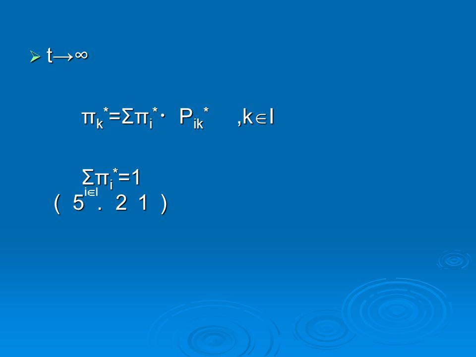  t→∞ π k * =Σπ i * ・ P ik *,k  I π k * =Σπ i * ・ P ik *,k  I Σπ i * =1 (5.21) Σπ i * =1 (5.21) iIiI