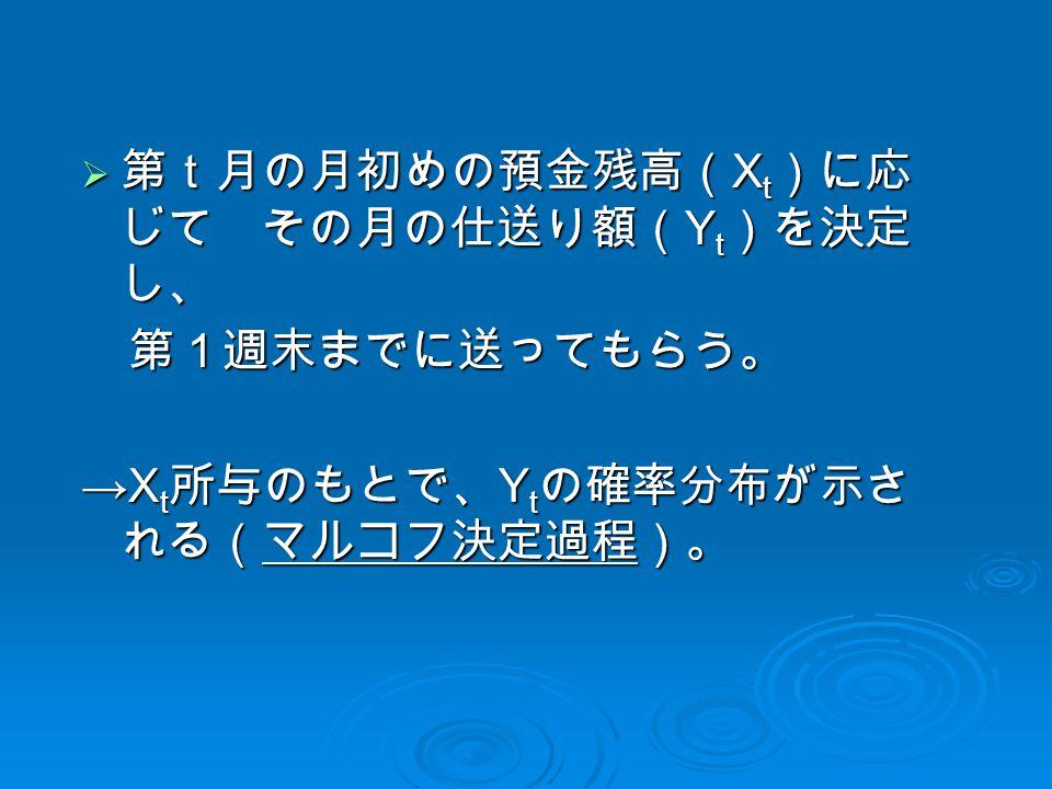  第t月の月初めの預金残高( X t )に応 じて その月の仕送り額( Y t )を決定 し、 第1週末までに送ってもらう。 →X t 所与のもとで、 Y t の確率分布が示さ れる(マルコフ決定過程)。