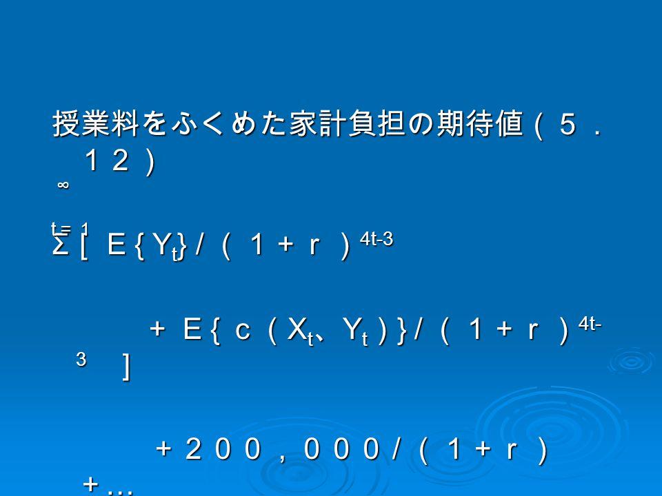 授業料をふくめた家計負担の期待値(5. 12) Σ [ E { Y t } / (1+r) 4t-3 Σ [ E { Y t } / (1+r) 4t-3 + E { c( X t 、 Y t ) } / (1+r) 4t- 3 ] + E { c( X t 、 Y t ) } / (1+r) 4t- 3 ] +200,000 / (1+r) + … +200,000 / (1+r) + … ∞ t =1
