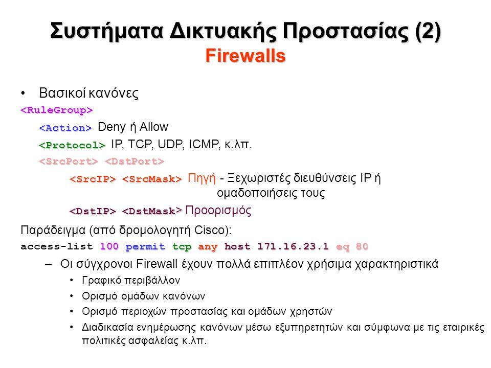 Βασικοί κανόνες Deny ή Allow IP, TCP, UDP, ICMP, κ.λπ. Πηγή - Ξεχωριστές διευθύνσεις IP ή ομαδοποιήσεις τους Προορισμός Παράδειγμα (από δρομολογητή Ci