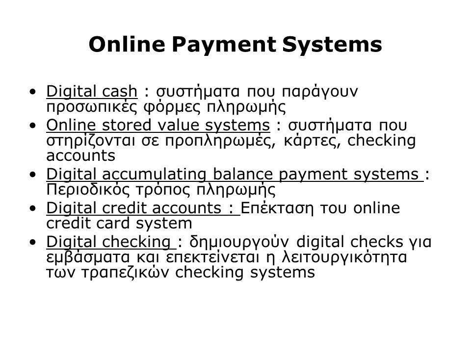 Online Payment Systems Digital cash : συστήματα που παράγουν προσωπικές φόρμες πληρωμής Online stored value systems : συστήματα που στηρίζονται σε προπληρωμές, κάρτες, checking accounts Digital accumulating balance payment systems : Περιοδικός τρόπος πληρωμής Digital credit accounts : Επέκταση του online credit card system Digital checking : δημιουργούν digital checks για εμβάσματα και επεκτείνεται η λειτουργικότητα των τραπεζικών checking systems