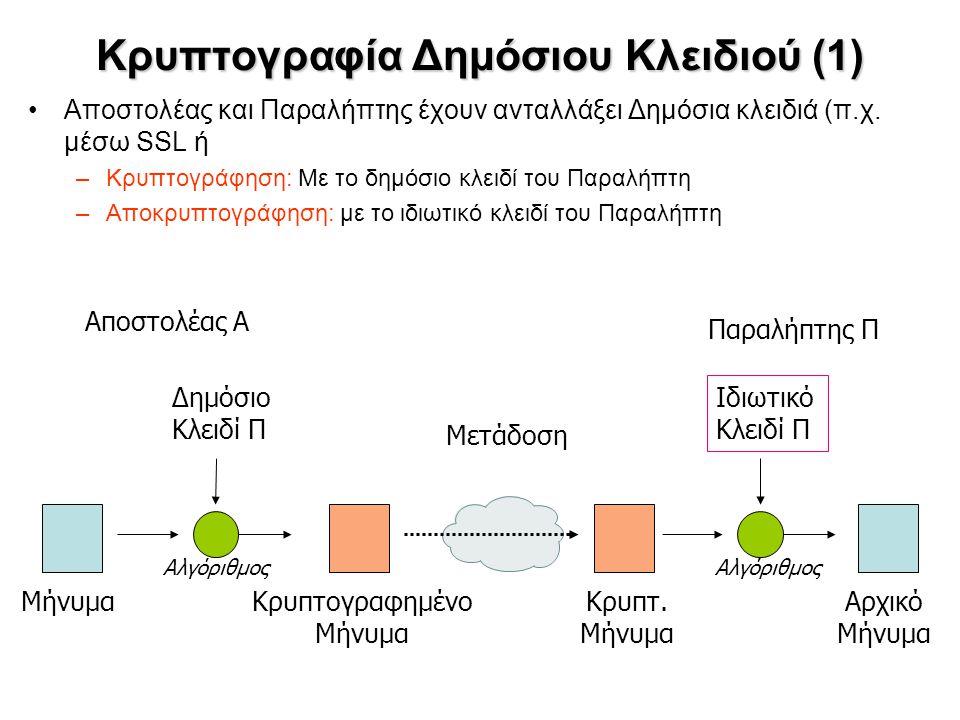 Κρυπτογραφία Δημόσιου Κλειδιού (1) Αποστολέας και Παραλήπτης έχουν ανταλλάξει Δημόσια κλειδιά (π.χ. μέσω SSL ή –Κρυπτογράφηση: Με το δημόσιο κλειδί το