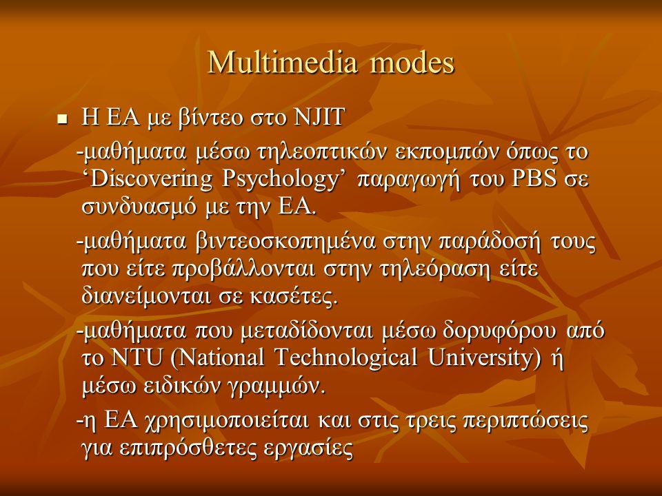 Μultimedia modes H ΕΑ με βίντεο στο NJIT H ΕΑ με βίντεο στο NJIT -μαθήματα μέσω τηλεοπτικών εκπομπών όπως το 'Discovering Psychology' παραγωγή του PBS