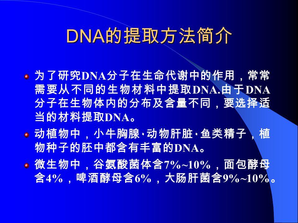 DNA 的提取方法简介 为了研究 DNA 分子在生命代谢中的作用,常常 需要从不同的生物材料中提取 DNA.