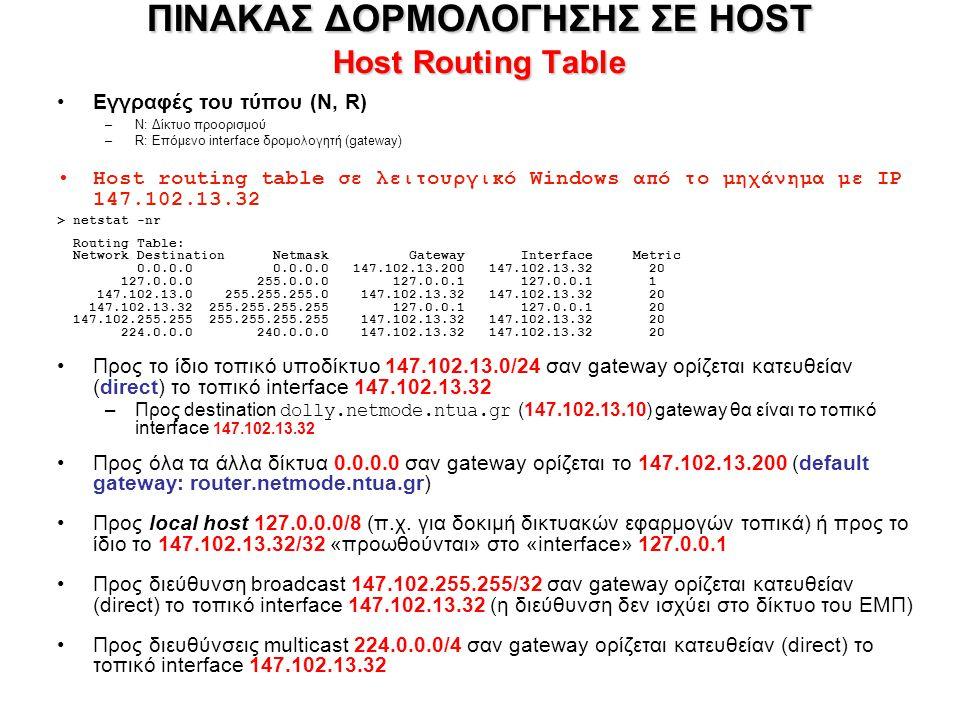 ΠΙΝΑΚΑΣ ΔΟΡΜΟΛΟΓΗΣΗΣ ΣΕ HOST Host Routing Table Εγγραφές του τύπου (N, R) –N: Δίκτυο προορισμού –R: Επόμενο interface δρομολογητή (gateway) Host routing table σε λειτουργικό Windows από το μηχάνημα με IP 147.102.13.32 > netstat -nr Routing Table: Network Destination Netmask Gateway Interface Metric 0.0.0.0 0.0.0.0 147.102.13.200 147.102.13.32 20 127.0.0.0 255.0.0.0 127.0.0.1 127.0.0.1 1 147.102.13.0 255.255.255.0 147.102.13.32 147.102.13.32 20 147.102.13.32 255.255.255.255 127.0.0.1 127.0.0.1 20 147.102.255.255 255.255.255.255 147.102.13.32 147.102.13.32 20 224.0.0.0 240.0.0.0 147.102.13.32 147.102.13.32 20 Προς το ίδιο τοπικό υποδίκτυο 147.102.13.0/24 σαν gateway ορίζεται κατευθείαν (direct) το τοπικό interface 147.102.13.32 –Προς destination dolly.netmode.ntua.gr (147.102.13.10) gateway θα είναι το τοπικό interface 147.102.13.32 Προς όλα τα άλλα δίκτυα 0.0.0.0 σαν gateway ορίζεται το 147.102.13.200 (default gateway: router.netmode.ntua.gr) Προς local host 127.0.0.0/8 (π.χ.