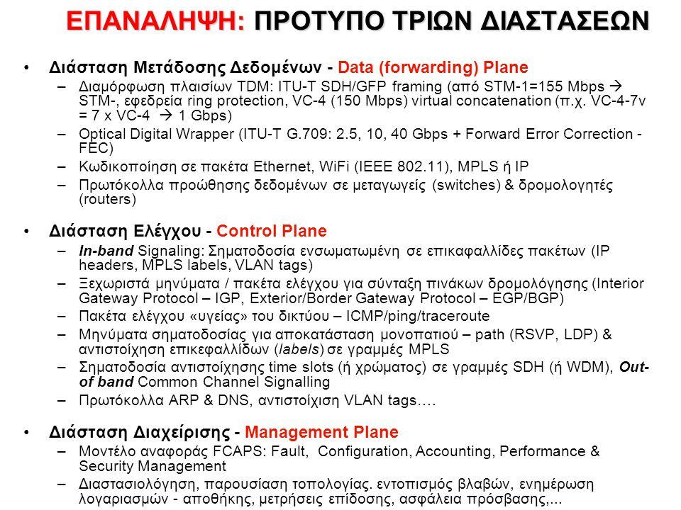 ΕΠΑΝΑΛΗΨΗ:ΠΡΟΤΥΠΟ ΤΡΙΩΝ ΔΙΑΣΤΑΣΕΩΝ ΕΠΑΝΑΛΗΨΗ: ΠΡΟΤΥΠΟ ΤΡΙΩΝ ΔΙΑΣΤΑΣΕΩΝ Διάσταση Μετάδοσης Δεδομένων - Data (forwarding) Plane –Διαμόρφωση πλαισίων TDM: ITU-T SDH/GFP framing (από STM-1=155 Mbps  STM-, εφεδρεία ring protection, VC-4 (150 Mbps) virtual concatenation (π.χ.