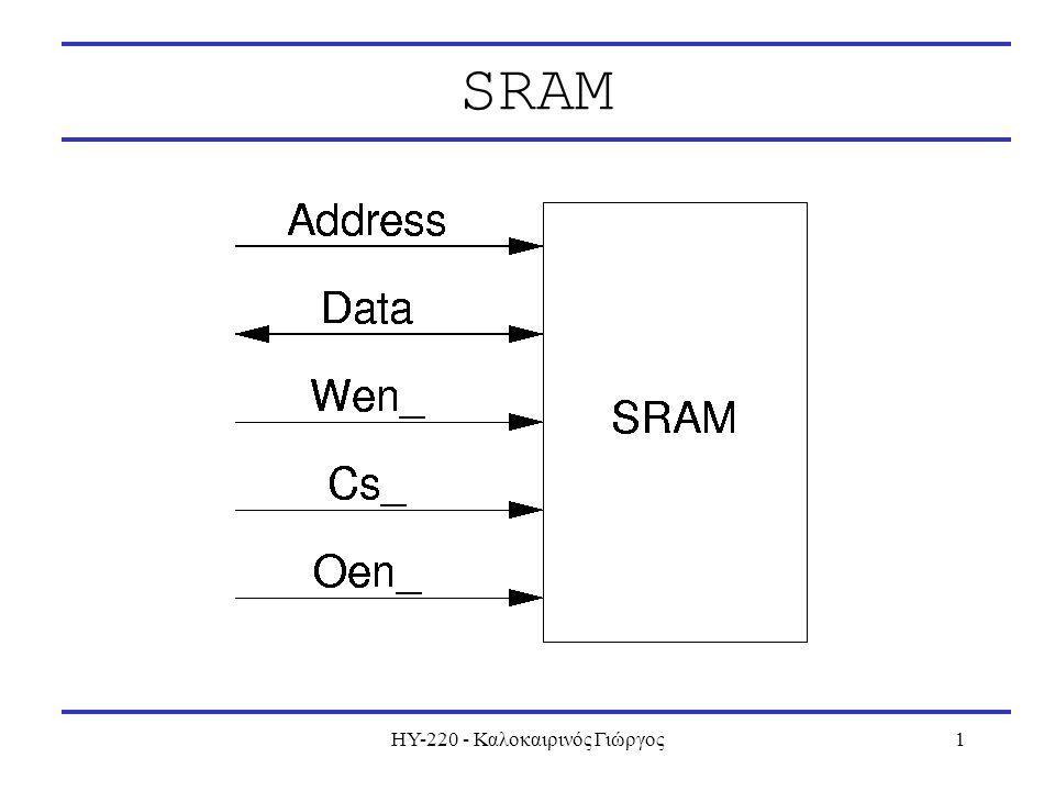 ΗΥ-220 - Καλοκαιρινός Γιώργος2 SRAM Block Diagram