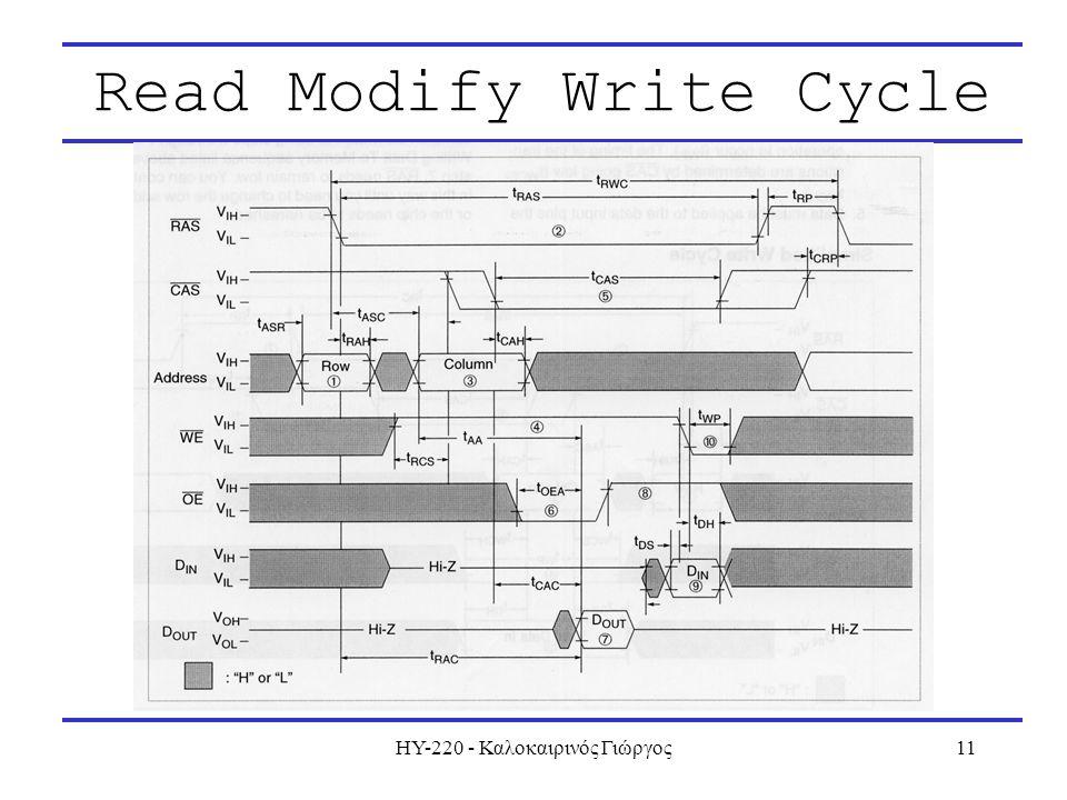 ΗΥ-220 - Καλοκαιρινός Γιώργος11 Read Modify Write Cycle