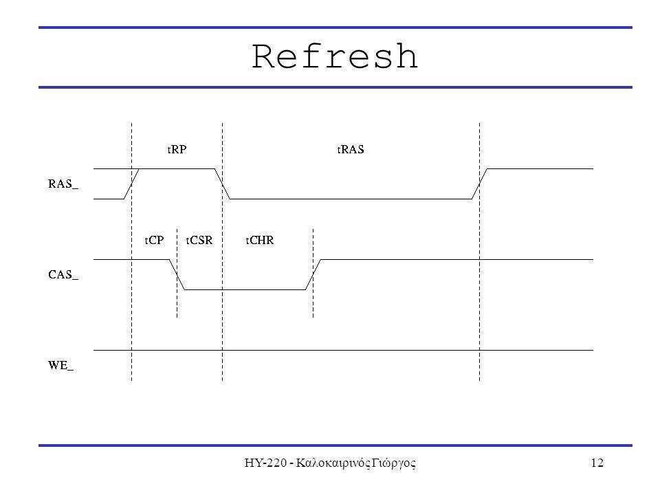 ΗΥ-220 - Καλοκαιρινός Γιώργος12 Refresh
