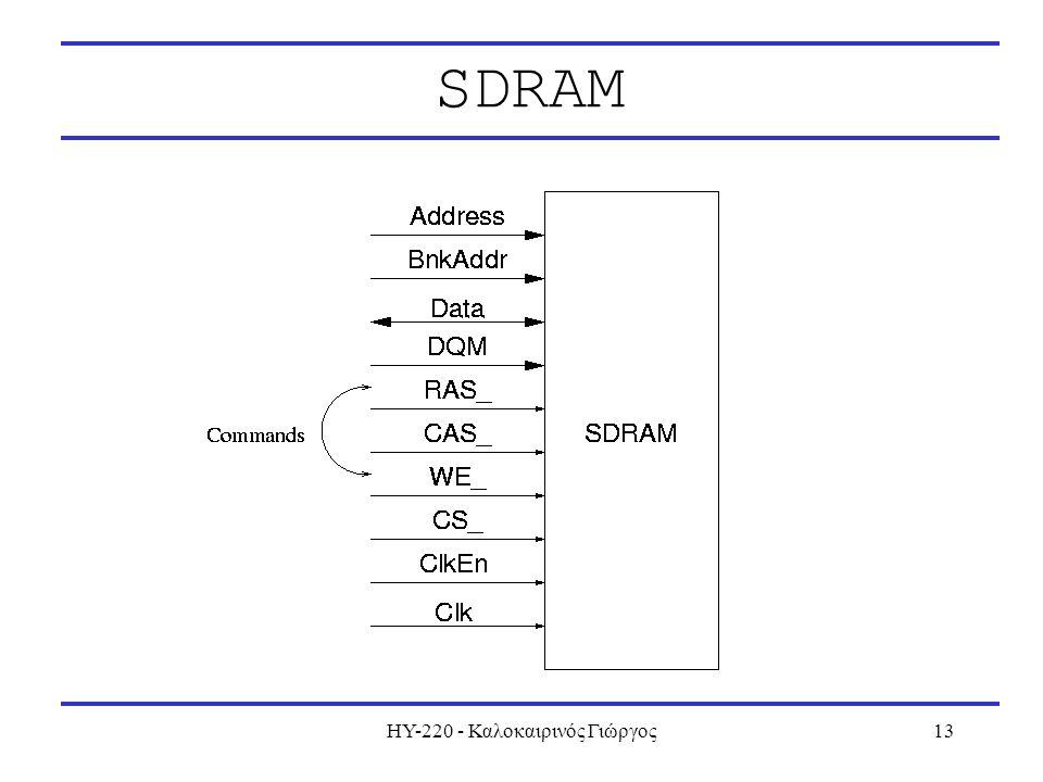 ΗΥ-220 - Καλοκαιρινός Γιώργος13 SDRAM
