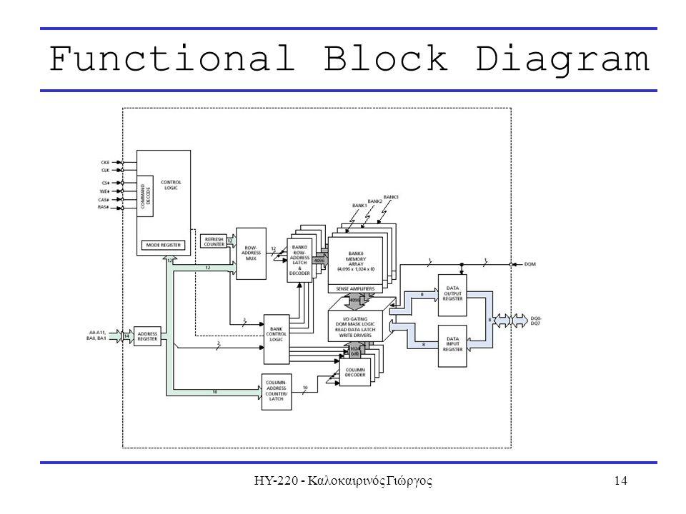 ΗΥ-220 - Καλοκαιρινός Γιώργος14 Functional Block Diagram