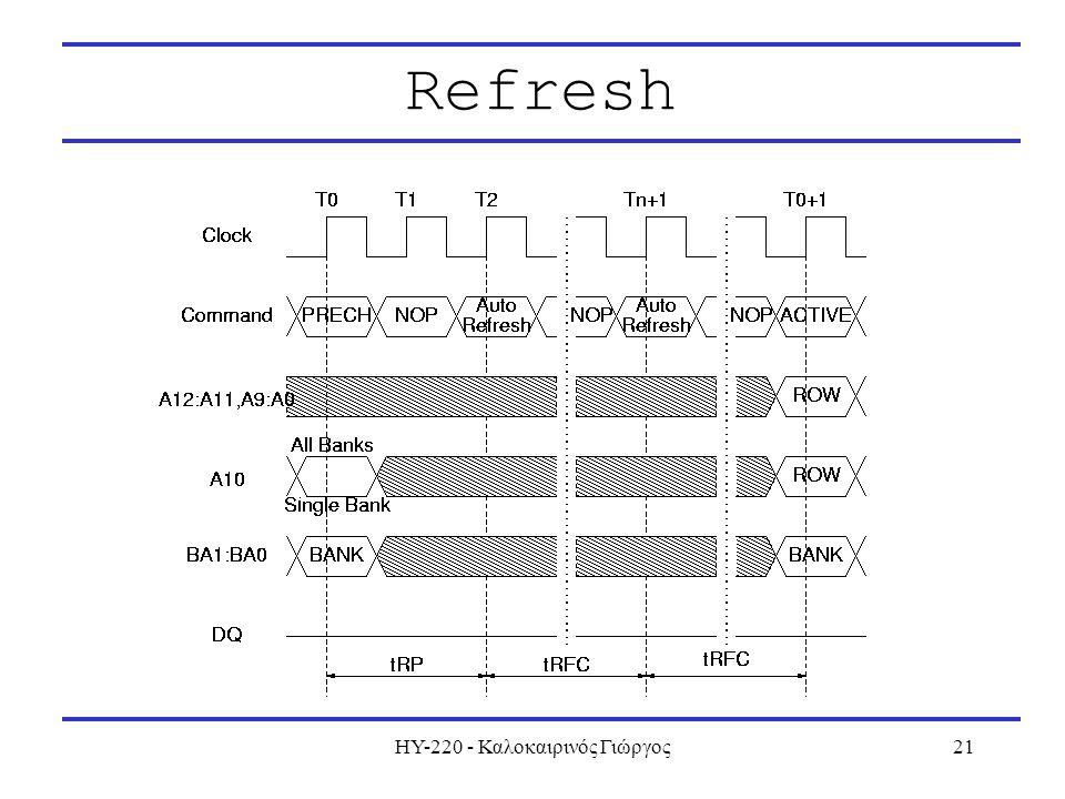 ΗΥ-220 - Καλοκαιρινός Γιώργος21 Refresh