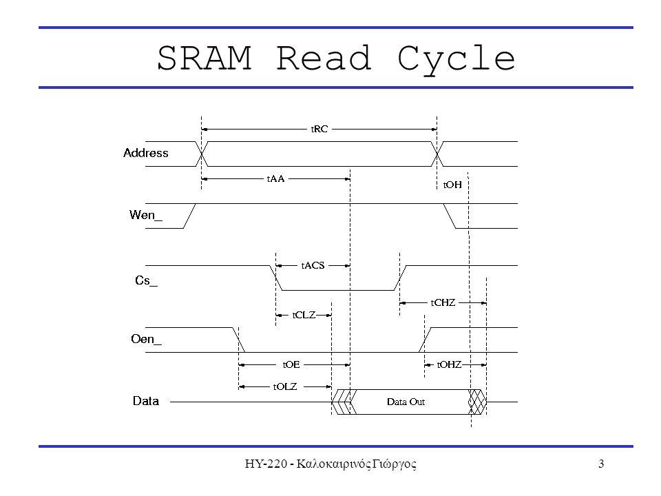 ΗΥ-220 - Καλοκαιρινός Γιώργος3 SRAM Read Cycle