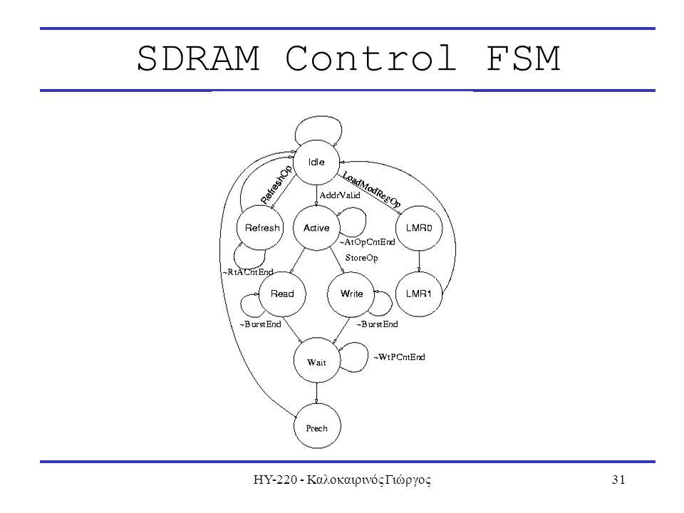 ΗΥ-220 - Καλοκαιρινός Γιώργος31 SDRAM Control FSM
