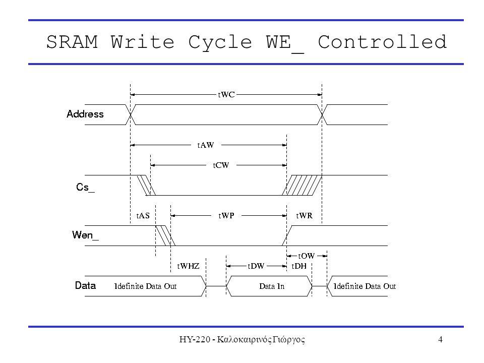 ΗΥ-220 - Καλοκαιρινός Γιώργος4 SRAM Write Cycle WE_ Controlled